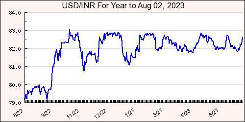 Fmc forex реферат на тему инвестиции в опционы